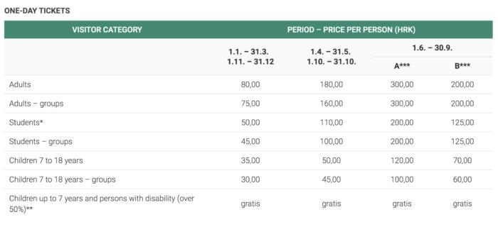 Plitvice Lakes prices