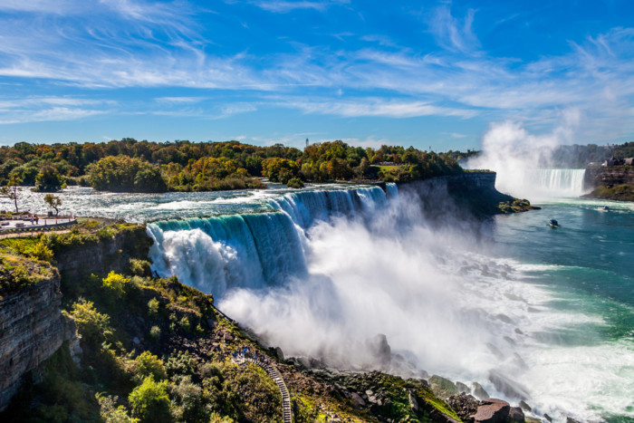 ultimate list things to do in Niagara Falls